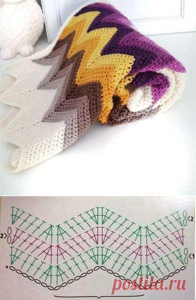 5 простых узоров для вязания пледа крючком | Вязаные радости | Яндекс Дзен