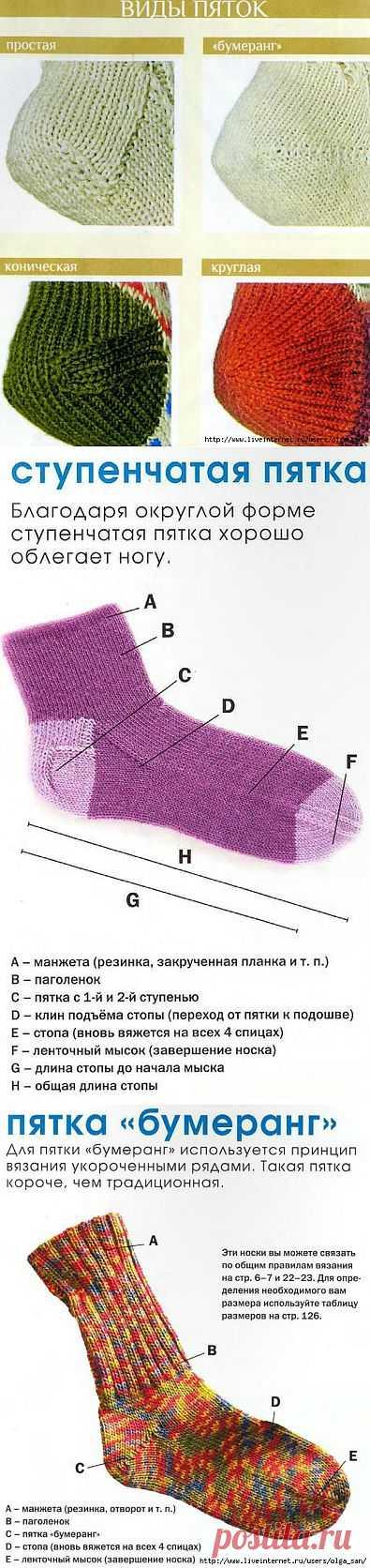Виды пяток)))