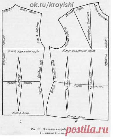 Блузки. Построение чертежа основной выкройки блузки Выкройки Основная выкройка блузки блузок различных фасонов изготовляются по основной выкройке, которая не имеет никаких линий фасона. Нагрудная вытачка, не являясь деталью фасона, необходима для придания формы изделию в соответствии с выпуклостью груди.    Для получения выкроек блузок различных фасонов подготовляют основную выкройку блузки и рукава по снятым меркам. (рис. 31)    На основную выкройку наносят линии фасона, ...