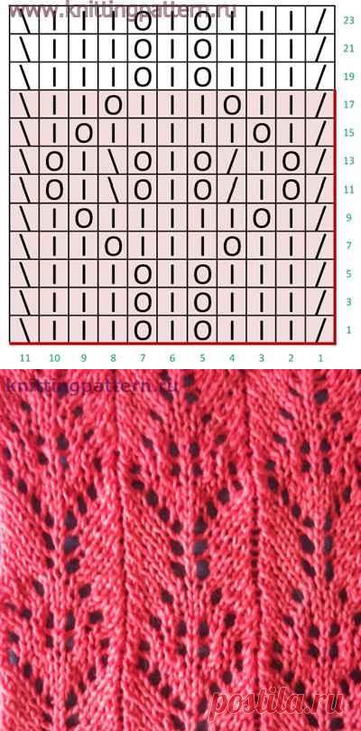вязание спицами ажурные узоры и схемы продольные веточки вязание