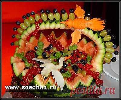 Корзина с фруктами | Saechka.Ru - рецепты с фото