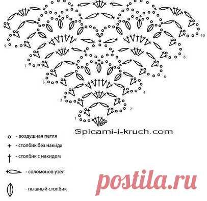 схемы шалей крючком - 264 тыс. картинок - Поиск Mail.Ru