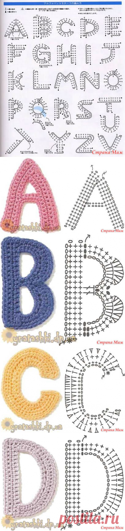 Буквы и цифры крючком