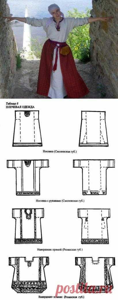 Блоги@Mail.Ru: Комплекс с паневой