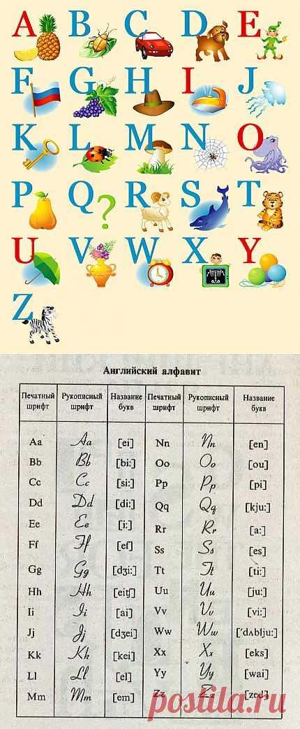 Английский алфавит песенка с картинками   скачать обучающее видео.
