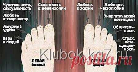 Тайны судьбы по... ногам.