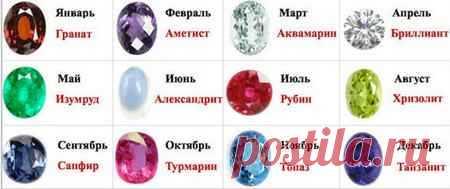 Как правильно выбрать камни обереги по знакам Зодиака