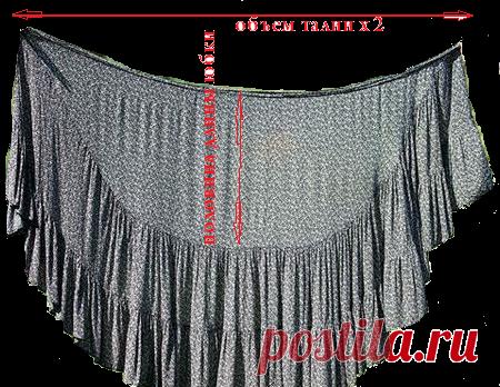 4df66192a цыганская юбка с запахом выкройка: 18 тыс изображений найдено в  Яндекс.Картинках