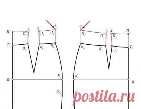 Выкройка юбки карандаш. Шьем юбку карандаш