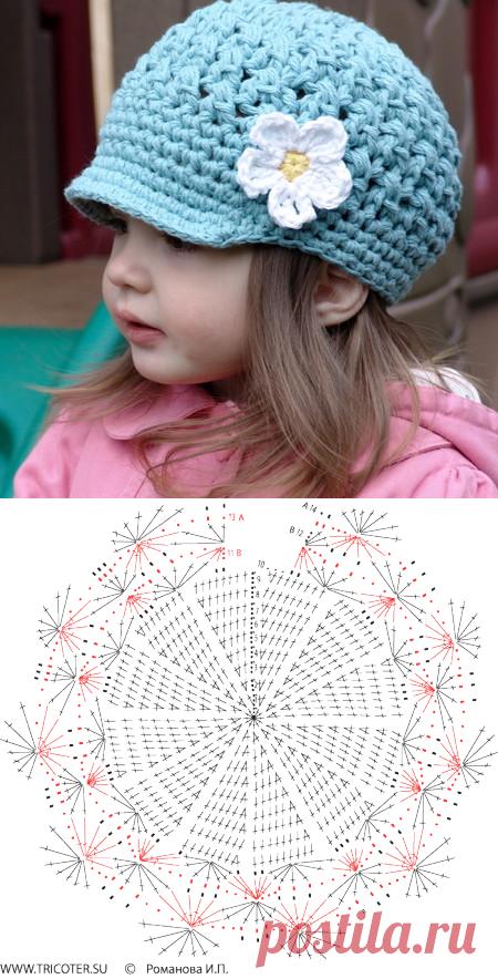 мир вязания вязанные детские шапочки крючком схемы вязание крючком