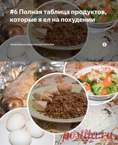 #6 Полная таблица продуктов, которые я ел на похудении | Мужчина на правильном питании | Яндекс Дзен
