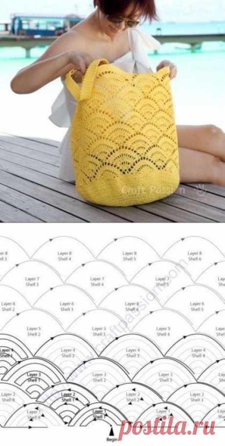 Узор для летней сумочки (Вязание крючком) – Журнал Вдохновение Рукодельницы