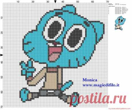 Jake and Finn - Adventure Time pattern | Время приключений | Время приключений, Вышивка крестом и Мини