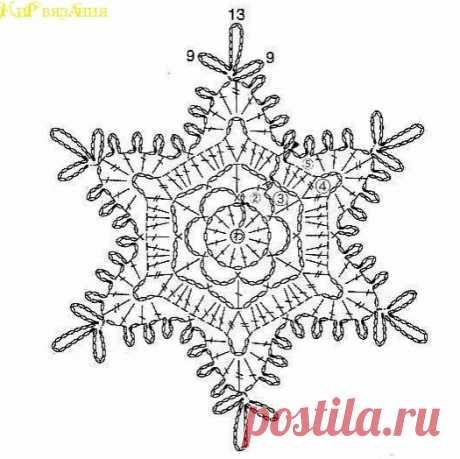 Схемы снежинок, ангелочков и ёлочек - украшаем дом и елку к нг!