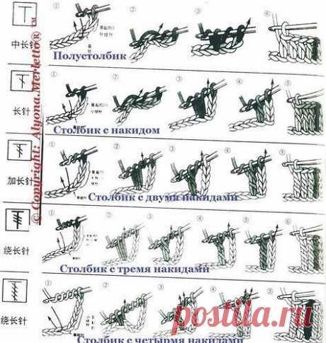 Расшифровка китайских схем