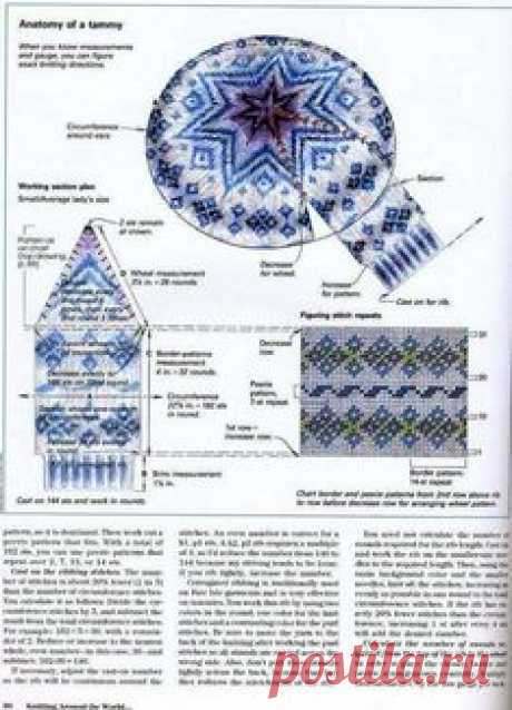 """Features lovely to heart: """"Береты in Fair isle&quot style; (selection + schemes)"""