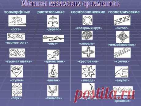 Презентация «Казахские национальные орнаменты. Технология изготовления орнаментов» - технология (девочки), презентации