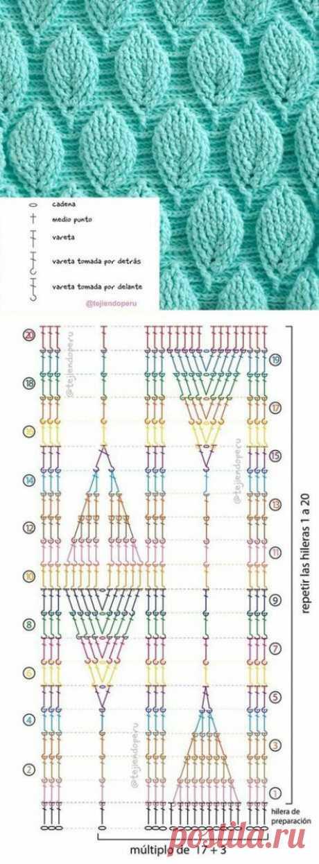 Демисезонные шапочки крючком (идеи и схемы) | Южная сова | Яндекс Дзен