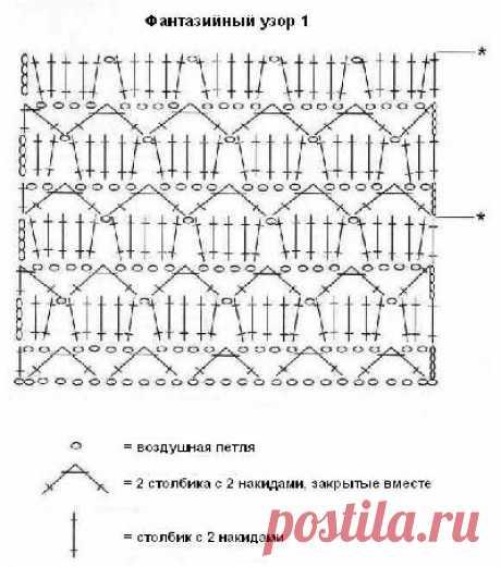Вязаные пляжные сарафанчики и купальники, вязание крючком белье, платья - схема вязания, фото, описание
