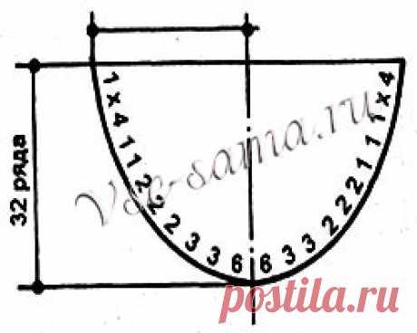 вязание спицами | Записи в рубрике вязание спицами | Дневник Олька57