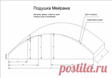 подушку Мейрама — Яндекс: нашлось 3млнрезультатов