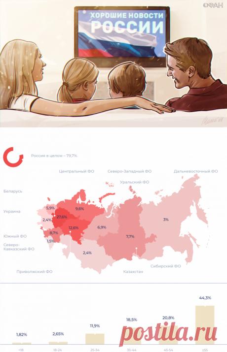 Медиагруппа «Патриот» — Россия – великая и неделимая держава и мы должны сохранить ее такой для будущих поколений.