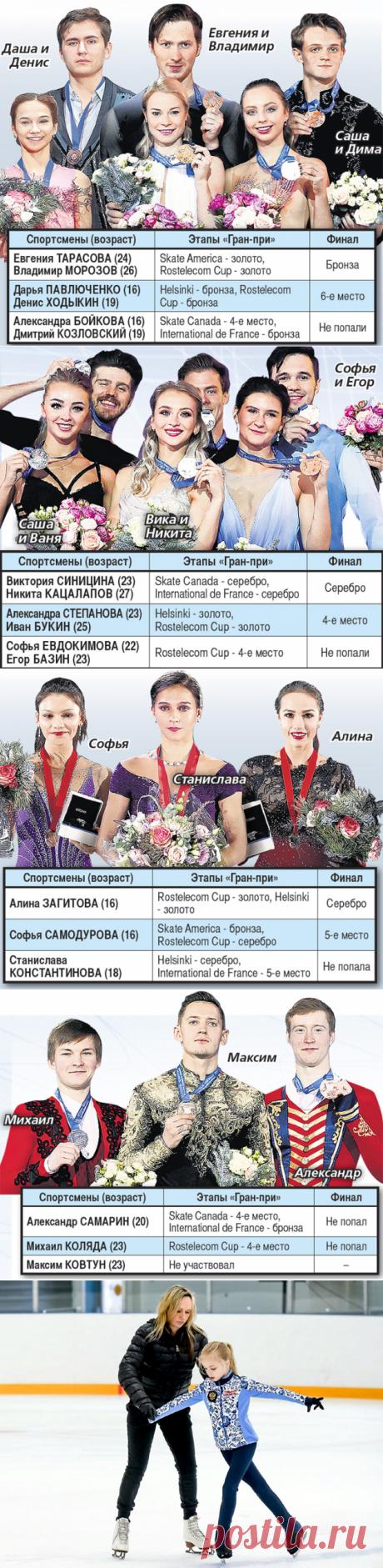 Мария Бутырская: «Когда Медведева извинится перед Тутберидзе, ей станет легче жить»