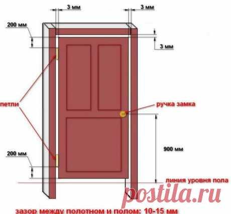 Как установить межкомнатную дверь своими руками инструкция
