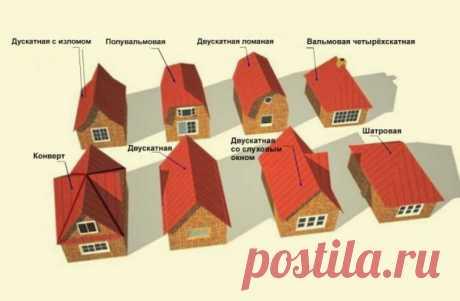 Скаты крыши - сколько их нужно и для каких строений? Еще на стадии проектирования частного дома, важно определиться с конструкцией крыши. Здесь существует несколько вопросов – нужен ли мансардный этаж, какой