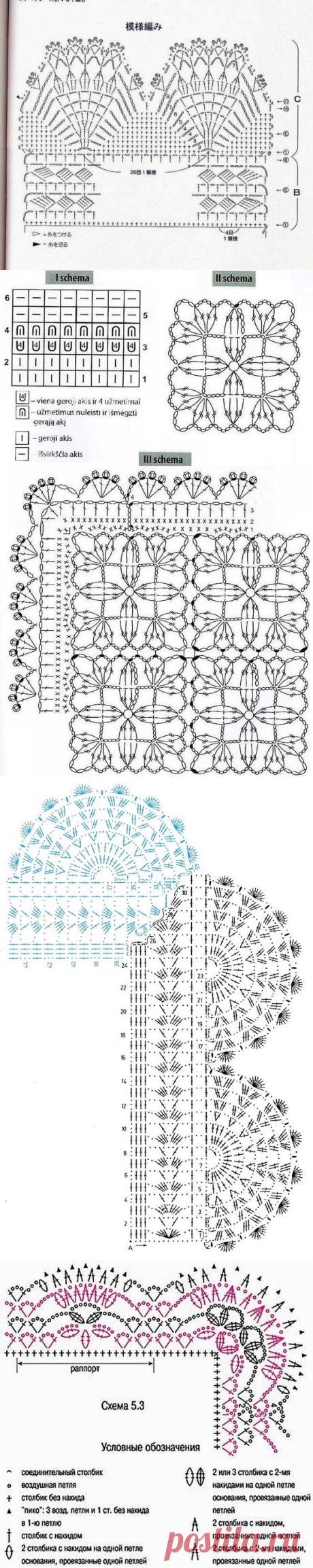 Красивая кайма: схемы обвязки края — Сделай сам, идеи для творчества - DIY Ideas