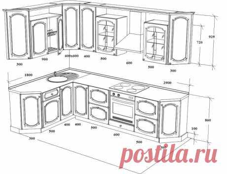 Как спроектировать и собрать кухню — Квартирный вопрос