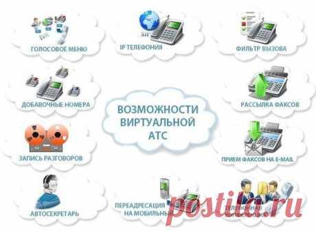 Las posibilidades de la central telefónica automática virtual\u000d\u000a\u000d\u000aLos números multicanales telefónicos, el número con llamada gratuita 8800.\u000d\u000aEl descenso de los gastos sumarios en interurbano y la comunicación celular: Moscú 0,86 rub\/minas, San Petersburgo 0,72 rub\/minas, los telefonazos en móvil a toda la Rusia 2.32 rbl.\/minutos\u000d\u000aLa posibilidad del alquiler virtual mini la central telefónica automática o la instalación de la maquinaria a Ud en la oficina.\u000d\u000aSiempre os quedáis en el enlace y son accesibles por el número interior corto. \/ #it_rinamax