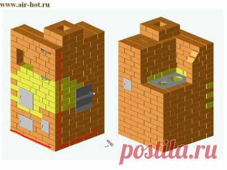 Подборка видеоуроков по самостоятельному строительству печей и каминов