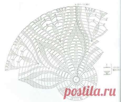 Копилка схем для вязания салфеток и других ажурных узоров крючком – Ярмарка Мастеров