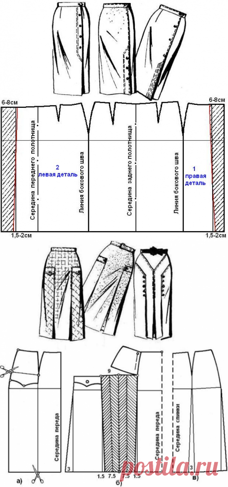 Моделирование юбок на базе прямой двухшовной юбки