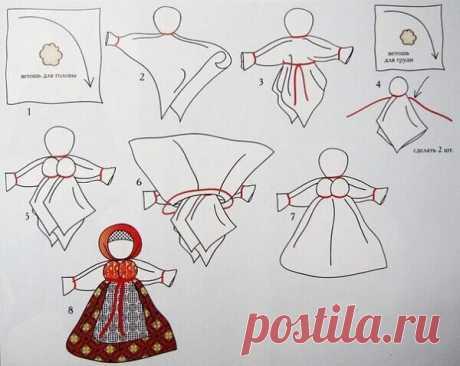 Куклы-обереги своими руками из ткани, картинки с мастер-классом