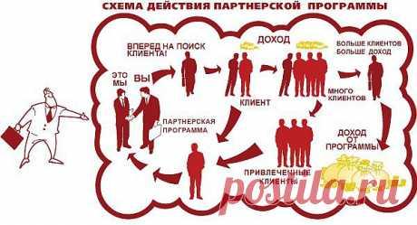 ЭТО ВАШ ПЕРВЫЙ ДОХОДНЫЙ КЛУБ! Для всех членов КЛУБА в наличии более 200 информационных продуктов для БИЗНЕСА и ОБУЧЕНИЯ! Учитесь и богатейте с НАМИ!!! https://dohod-club.ru/