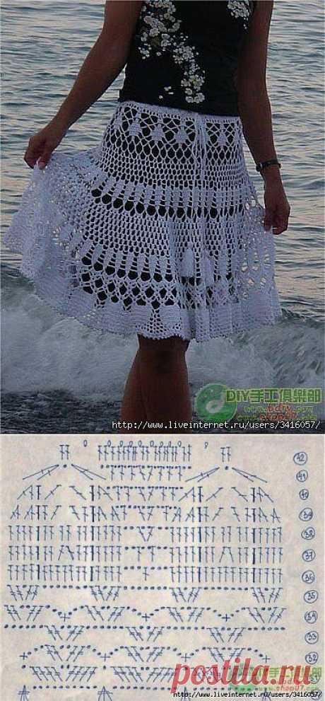 Белая ажурная юбка - крючком.