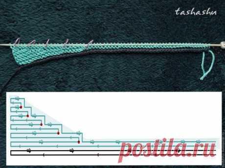 Вяжем волны из остатков пряжи – Ярмарка Мастеров