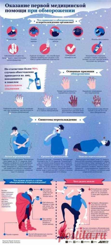 Оказание первой медицинской помощи при обморожении. Инфографика | Инфографика | Вопрос-Ответ | Аргументы и Факты