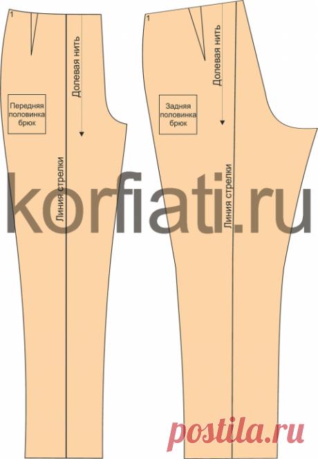 Пошаговое построение выкройки женских брюк Корфиати