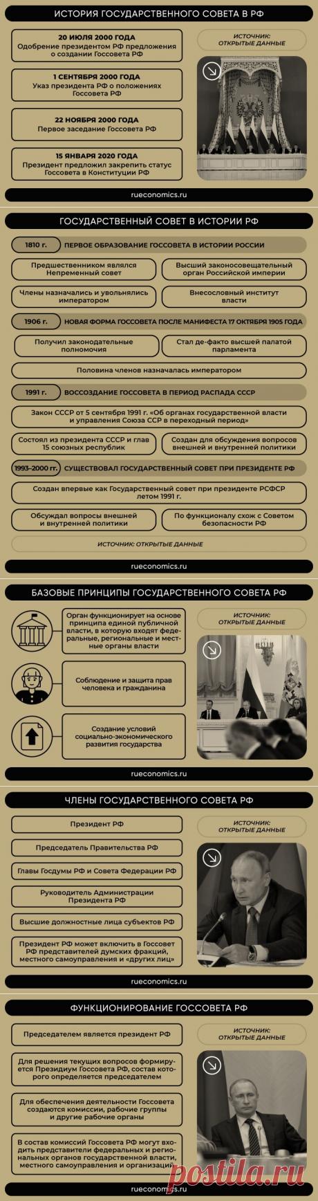 Госсовет РФ создаст новый уровень взаимодействия центра и регионов | Новости