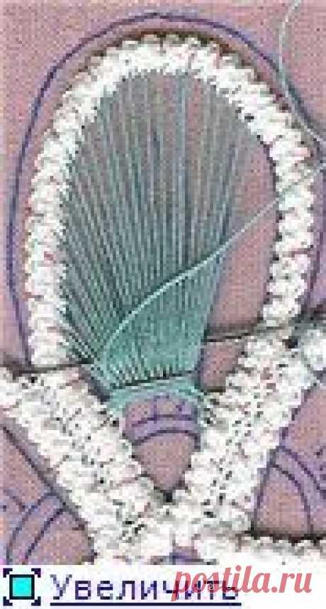 Румынское шнурковое кружево