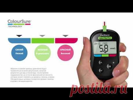 Новый глюкометр OneTouch Select Plus Flex
