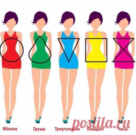 Учимся моделировать: платья на разные типы фигуры. Как подчеркнуть достоинства?! Найдите свой фасон платья! - Подружки - медиаплатформа МирТесен Именно платье может сделать вас более женственной и красивой, передать ваше романтическое или чувственной настроение, подчеркнуть достоинства вашей фигуры и скрыть недостатки, визуально сделать фигуру более стройной. Платье может спасти в ситуации, когда нет времени подбирать блузку к юбке или