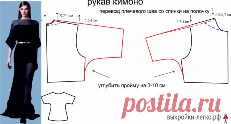 La modificación del patrón de la manga | Coser simplemente — Выкройки-Легко.рф