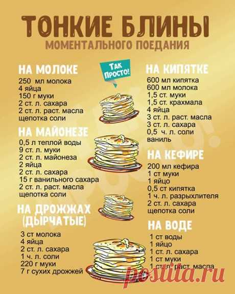 Las recetas de los platos de casa