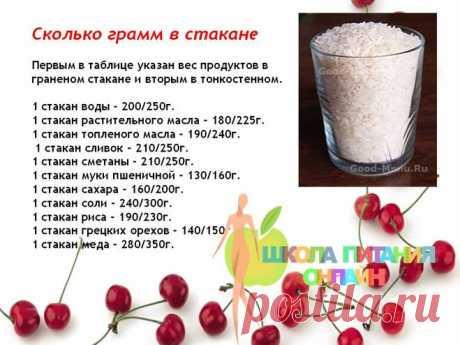 200гр чеснока в стакане 200 мл — Яндекс: нашлось 5млнрезультатов