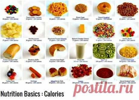 таблица калорийности готовых блюд на 100 грамм полная версия: 12 тыс изображений найдено в Яндекс.Картинках
