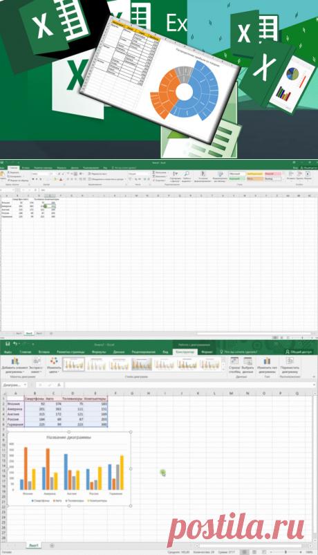 Изучаем Excel с основ ║Часть 3║ | Ты ж программист! | Яндекс Дзен